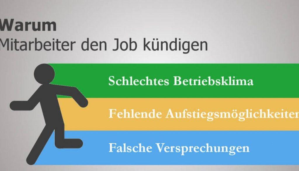 Job kündigen - Gründe dafür | Powerwork GmbH